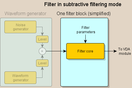 filter_subtractive1